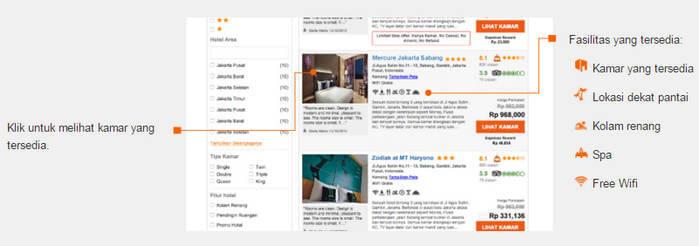 situs booking hotel tanpa kartu kredit