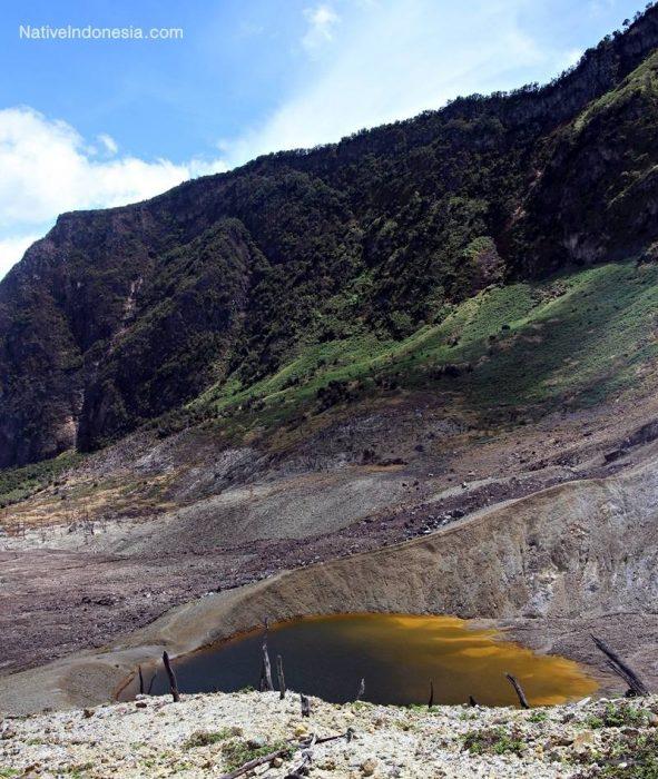 letak gunung papandayan-kolam bekas letusan